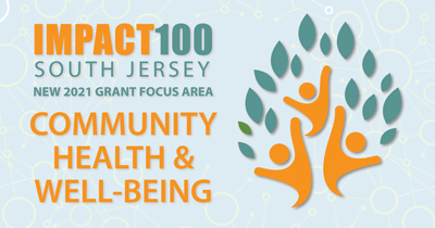 NEW Focus Area: Community Health & Well-Being