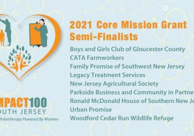 2021 Nonprofit Grant Semi-Finalists